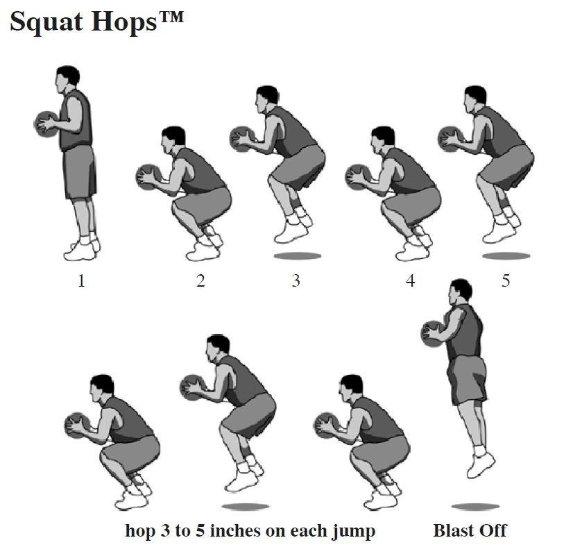 Air Alert Free Vertical Jump Training Step 8 Squat Hops